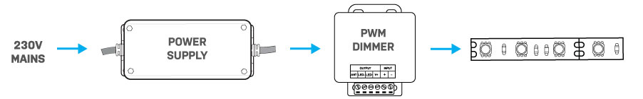 Low Voltage DC Dimming
